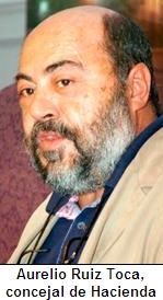 Aurelio Ruiz Toca